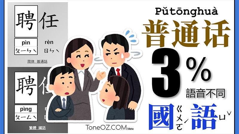 兩岸中文語音差很多嗎? 數據顯示:可能只差3%
